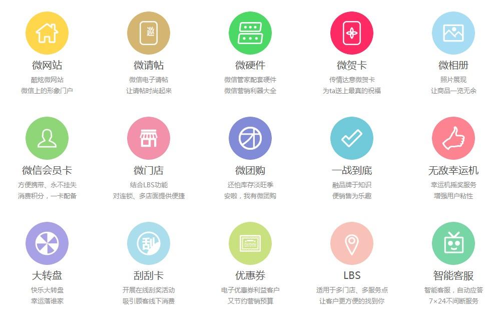 易营销e企云专业数字企业云平台提供商